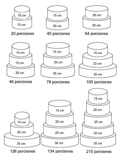 porciones invitados pastel matrimonio en Quito